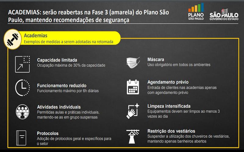 Alto Tietê avança à fase amarela do Plano SP, que prevê reabertura de restaurantes, salões de beleza e academias com limitações