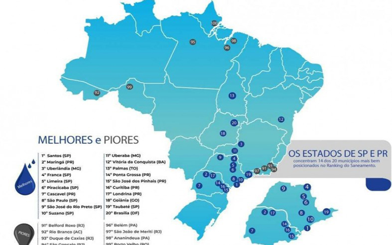 Sabesp tem cinco municípios entre os 20 melhores do Brasil em ranking do saneamento